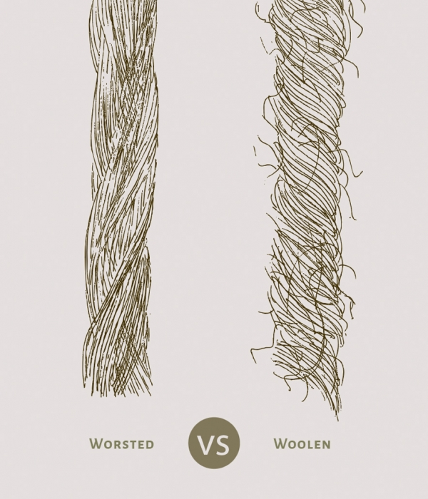 Long-Lasting Worsted Wool